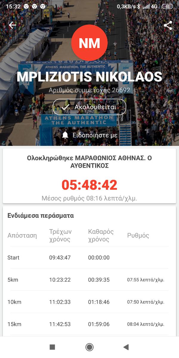 Nikos_Mliziotis_37AthensMarathon2